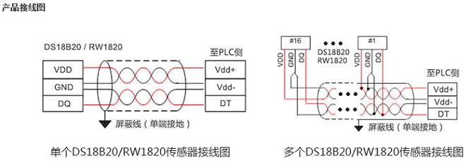h32dt系列plc温湿度扩展模块